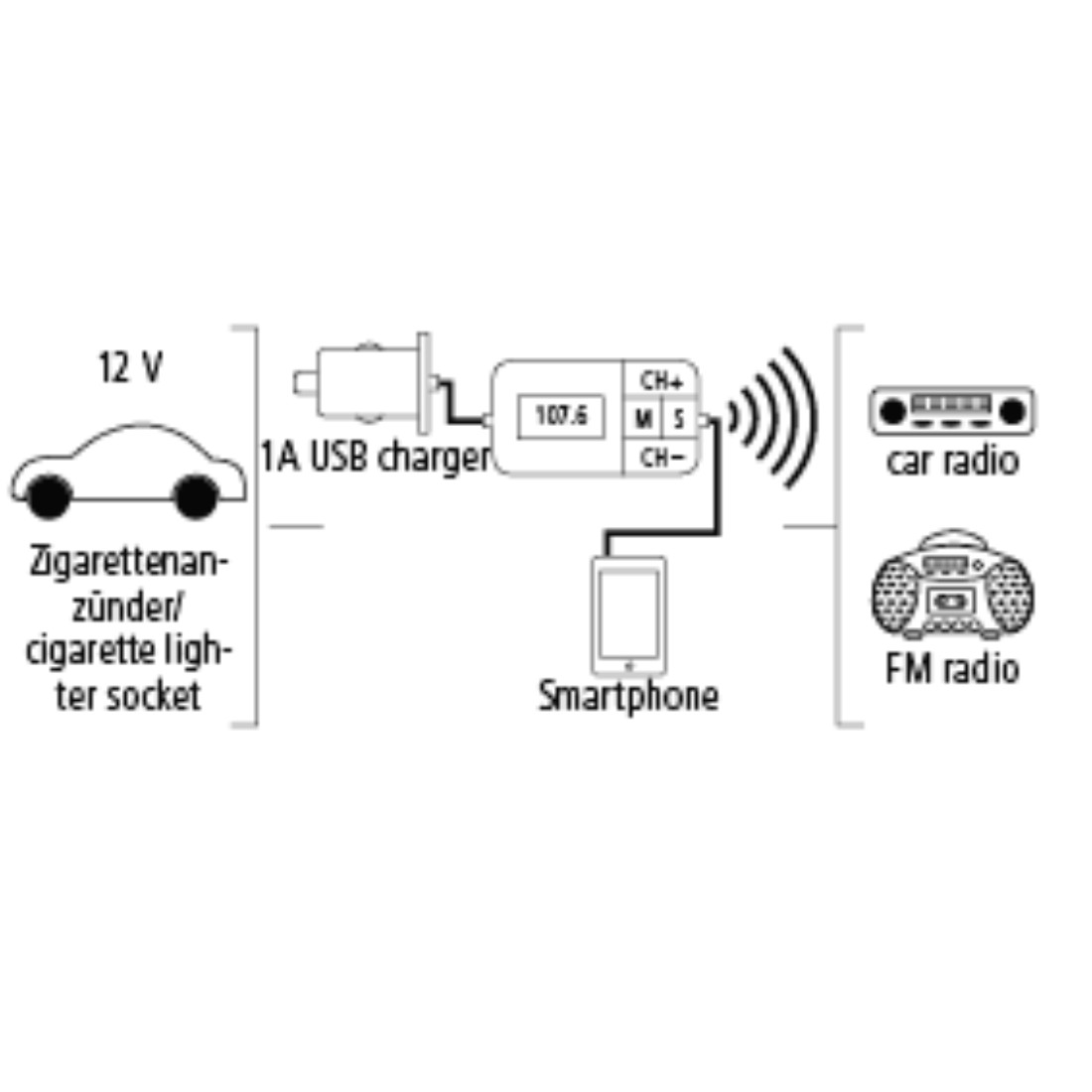 "stx High-Res Line Drawing - Hama, ""Auto-Scan"" FM Transmitter"